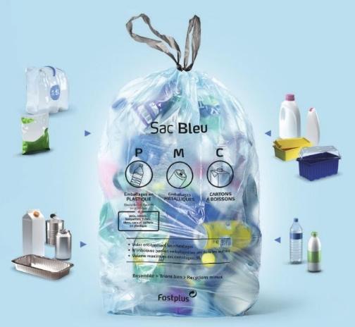 pmc - collectes en sacs bleus (idelux).png